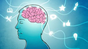 LMI Blog Hoe ontwikkel je positief denken